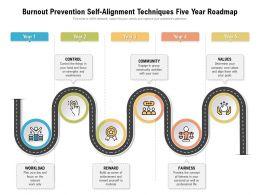 Burnout Prevention Self Alignment Techniques Five Year Roadmap