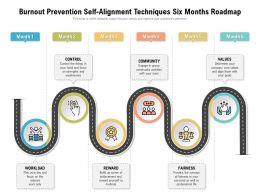 Burnout Prevention Self Alignment Techniques Six Months Roadmap