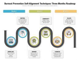 Burnout Prevention Self Alignment Techniques Three Months Roadmap