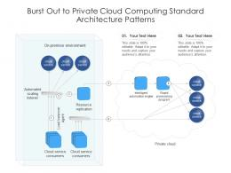 Burst Out To Private Cloud Computing Standard Architecture Patterns Ppt Slide
