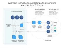 Burst Out To Public Cloud Computing Standard Architecture Patterns Ppt Diagram