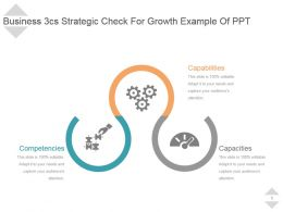 Business 3cs Strategic Check For Growth Example Of Ppt