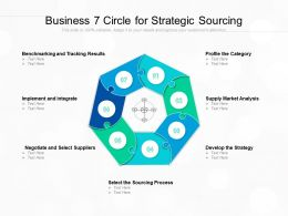 Business 7 Circle For Strategic Sourcing