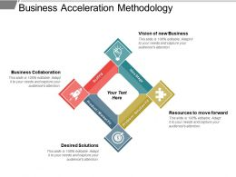 Business Acceleration Methodology Ppt Example 2018