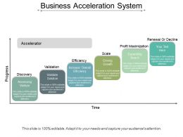 Business Acceleration System Ppt Examples Professional