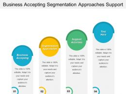 Business Accepting Segmentation Approaches Support Activities Measure Implement Cpb