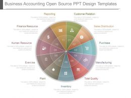Business Accounting Open Source Ppt Design Templates
