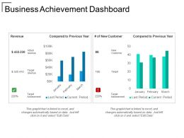 Business Achievement Dashboard Sample Of Ppt