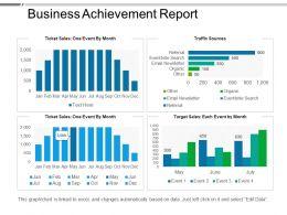 Business Achievement Report Powerpoint Templates