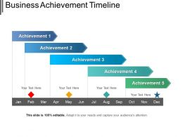 Business Achievement Timeline Powerpoint Ideas
