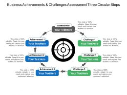 business_achievements_and_challenges_assessment_three_circular_steps_Slide01