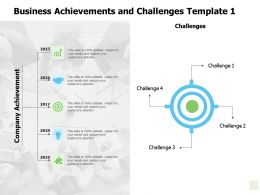 Business Achievements And Challenges Company Ppt Powerpoint Presentation Layouts