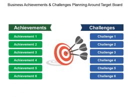 Business Achievements And Challenges Planning Around Target Board