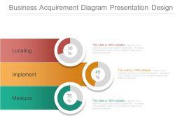 Business Acquirement Diagram Presentation Design