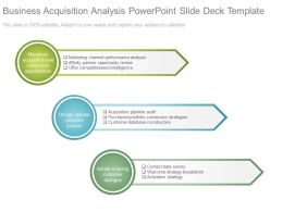 Business Acquisition Analysis Powerpoint Slide Deck Template
