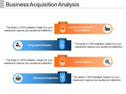 Business Acquisition Analysis Presentation Deck