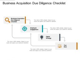 Business Acquisition Due Diligence Checklist Employee Engagement Digital Strategy Cpb