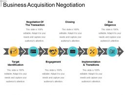 Business Acquisition Negotiation Ppt Background Template