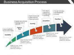 business_acquisition_process_presentation_visual_aids_Slide01