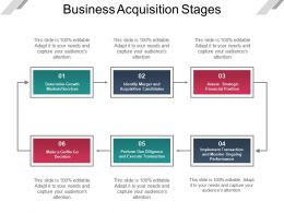 Business Acquisition Stages Sample Presentation Ppt