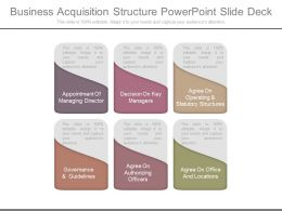 Business Acquisition Structure Powerpoint Slide Deck