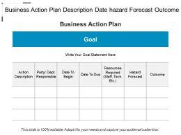 business_action_plan_description_date_hazard_forecast_outcome_Slide01