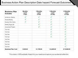 business_action_plan_description_date_hazard_forecast_outcomes_Slide01