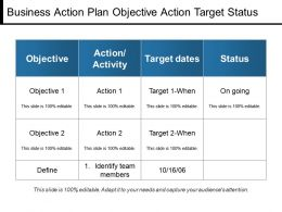 Business Action Plan Objective Action Target Status