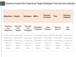 Business Action Plan Objectives Target Strategies Time Success Indicator
