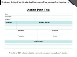Business Action Plan Obstacles Resources Responses Goal Motivation