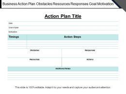 business_action_plan_obstacles_resources_responses_goal_motivation_Slide01