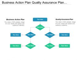 Business Action Plan Quality Assurance Plan Employee Evaluations Cpb