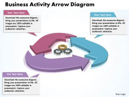 Business Activity Arrow Diagram Powerpoint templates ppt presentation slides 0812