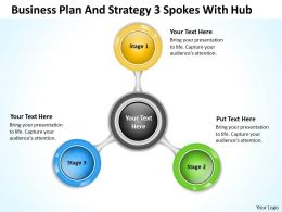 Business Activity Diagram 3 Spokes With Hub Powerpoint Templates PPT Backgrounds For Slides