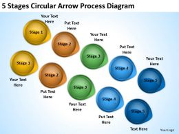 Business Activity Diagram 5 Stages Circular Arrow Process Powerpoint Slides