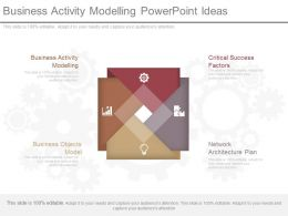 Business Activity Modelling Powerpoint Ideas