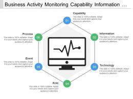 Business Activity Monitoring Capability Information Role Process