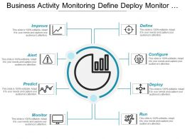 Business Activity Monitoring Define Deploy Monitor Improve