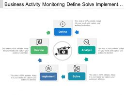 Business Activity Monitoring Define Solve Implement Review