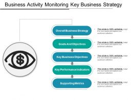 Business Activity Monitoring Key Business Strategy