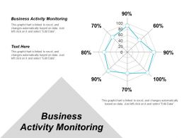 Business Activity Monitoring Ppt Powerpoint Presentation Gallery Icon Cpb