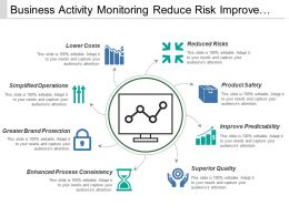 Business Activity Monitoring Reduce Risk Improve Productivity