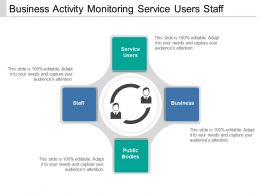 Business Activity Monitoring Service Users Staff