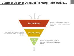 Business Acumen Account Planning Relationship Building Process Management