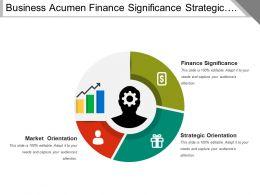 Business Acumen Finance Significance Strategic Market Orientation