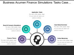 Business Acumen Finance Simulations Tasks Case Study Monitoring
