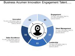 Business Acumen Innovation Engagement Talent Management Sales