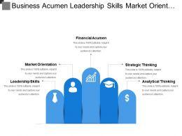 Business Acumen Leadership Skills Market Orientation Strategic Thinking