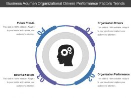 Business Acumen Organizational Drivers Performance Factors Trends