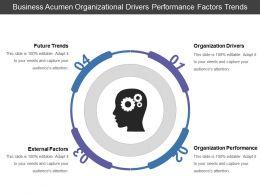 Business Acumen Organizational Drivers Performance Factors Trends
